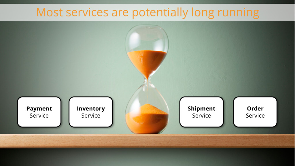 Most services are potentially long running Inve...