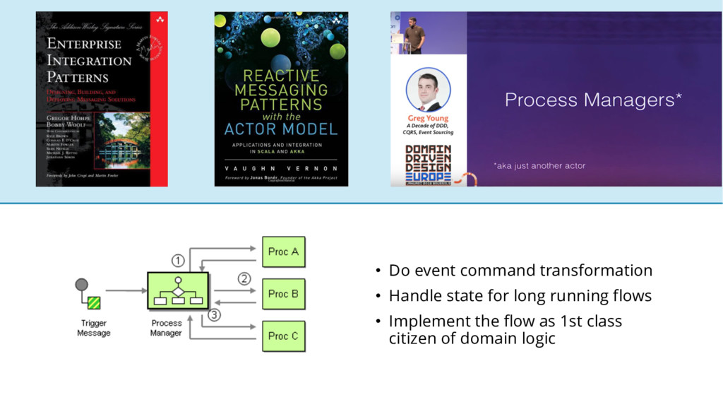 • Do event command transformation • Handle stat...