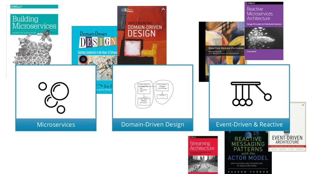 Microservices Domain-Driven Design Event-Driven...