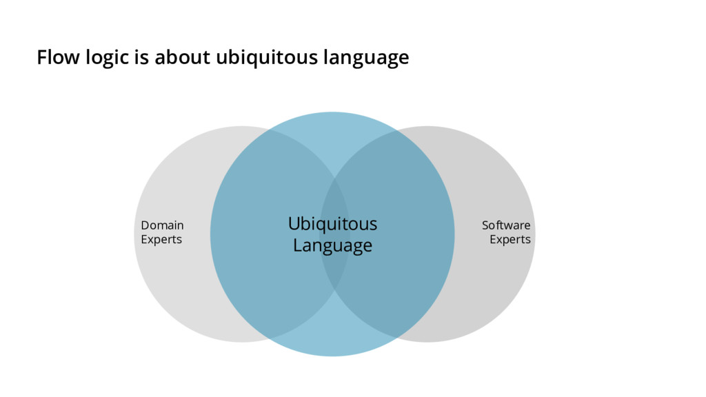 Flow logic is about ubiquitous language Ubiquit...