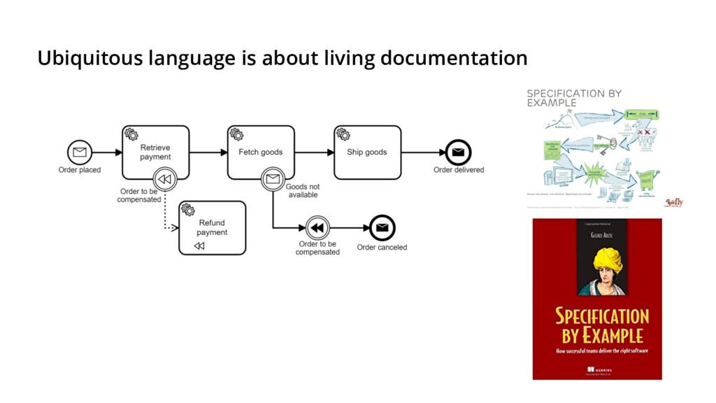 Ubiquitous language is about living documentati...