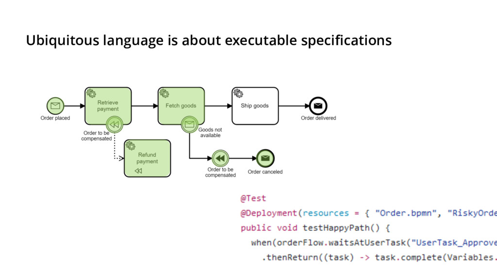 Ubiquitous language is about executable specifi...