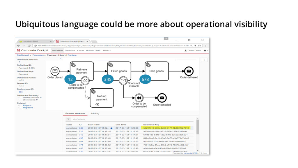 Ubiquitous language could be more about operati...