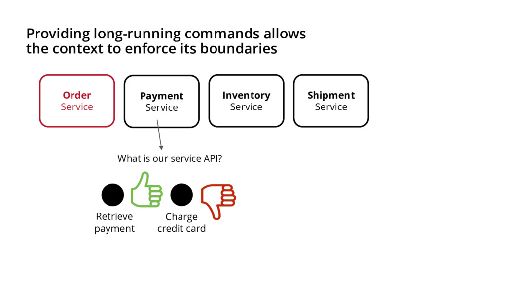 Providing long-running commands allows the cont...