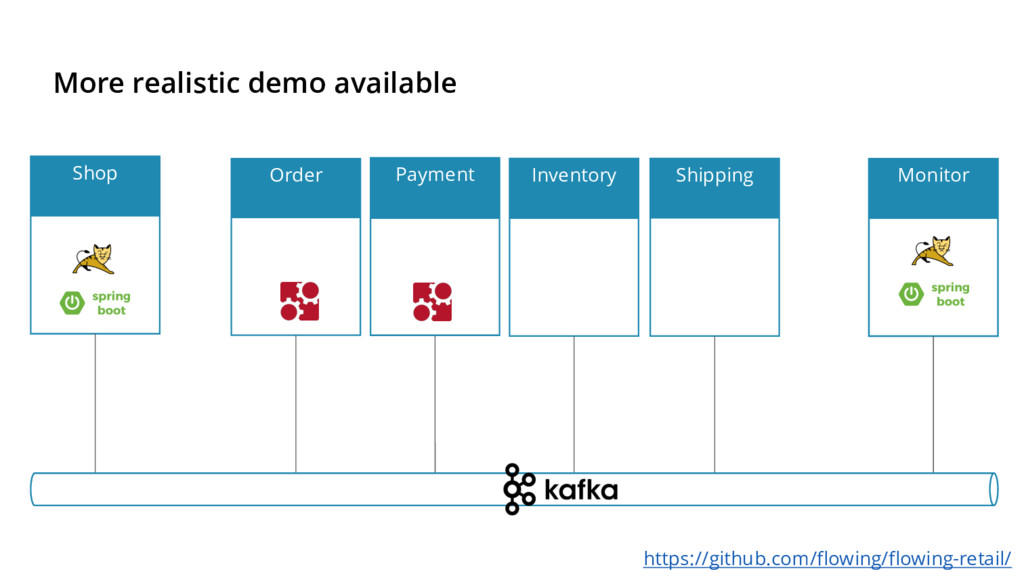 More realistic demo available Inventory Payment...