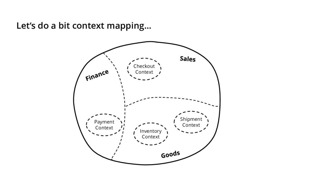 Let's do a bit context mapping… Checkout Contex...