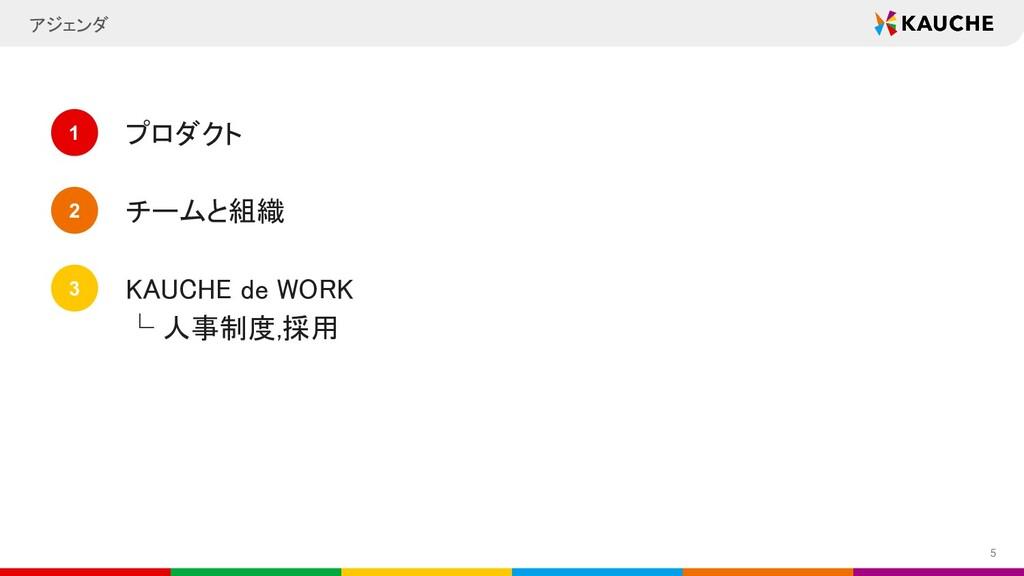 5 アジェンダ プロダクト チームと組織 KAUCHE de WORK └ 人事制度,採...