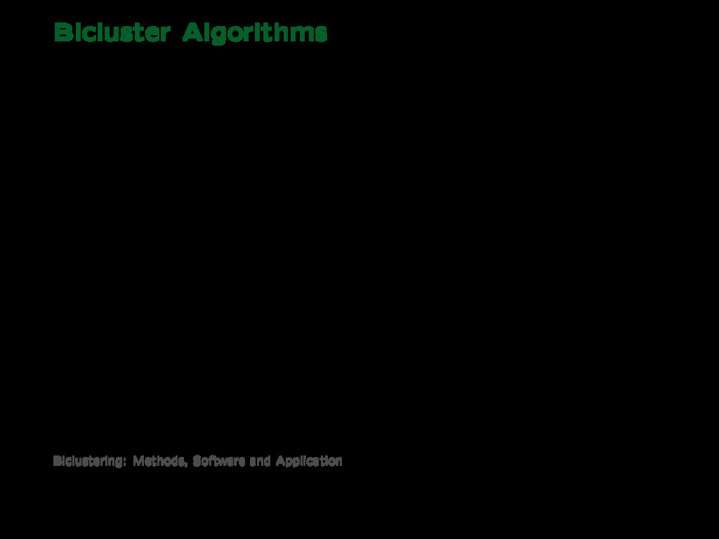 Bicluster Algorithms The Ensemble Method for Bi...