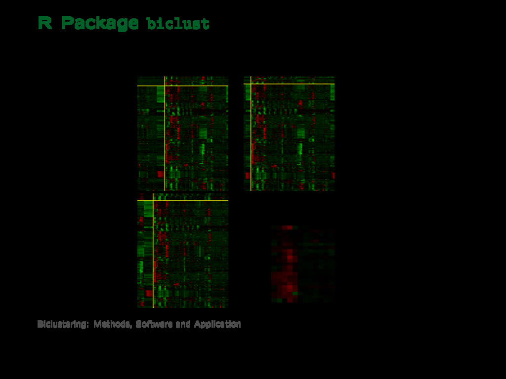 R Package biclust Heatmap Plots drawHeatmap(x, ...