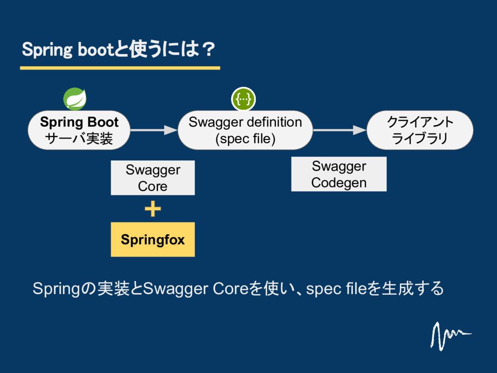 Spring bootと使うには? Spring Boot サーバ実装 クライアント ライブラ...