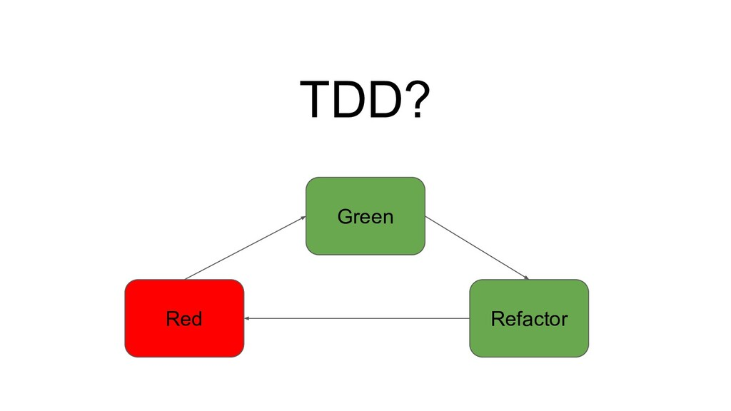 TDD? Red Green Refactor