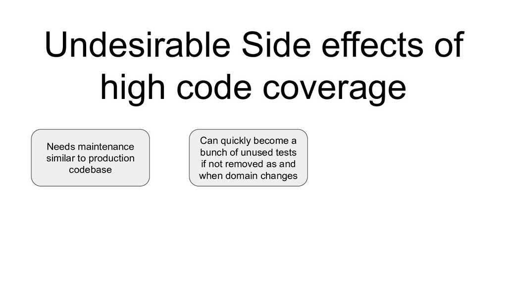 Undesirable Side effects of high code coverage ...