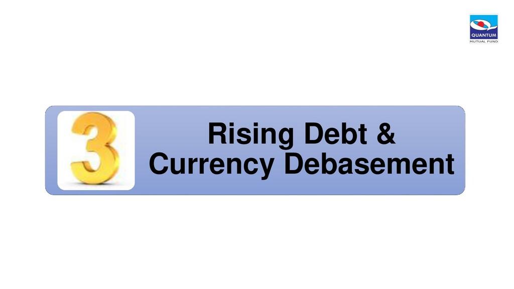 Rising Debt & Currency Debasement