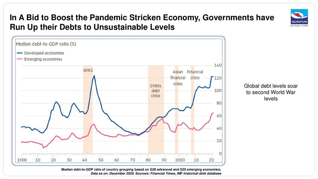 In A Bid to Boost the Pandemic Stricken Economy...