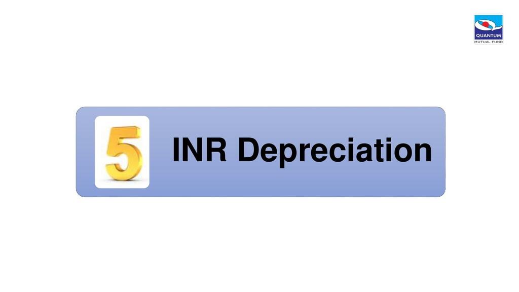 INR Depreciation