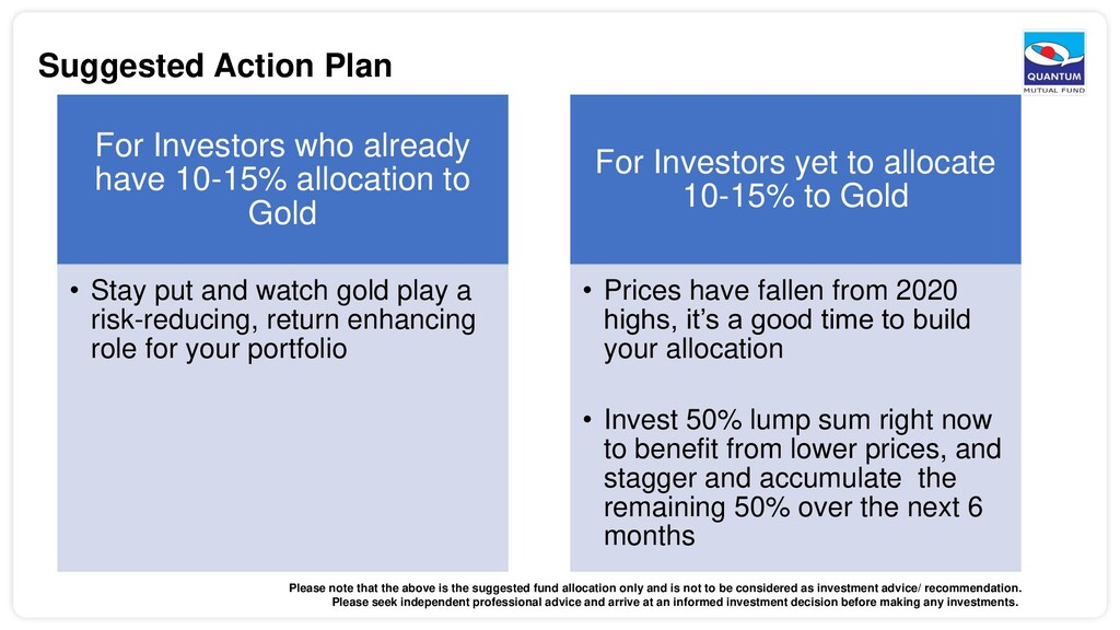 Suggested Action Plan For Investors who already...