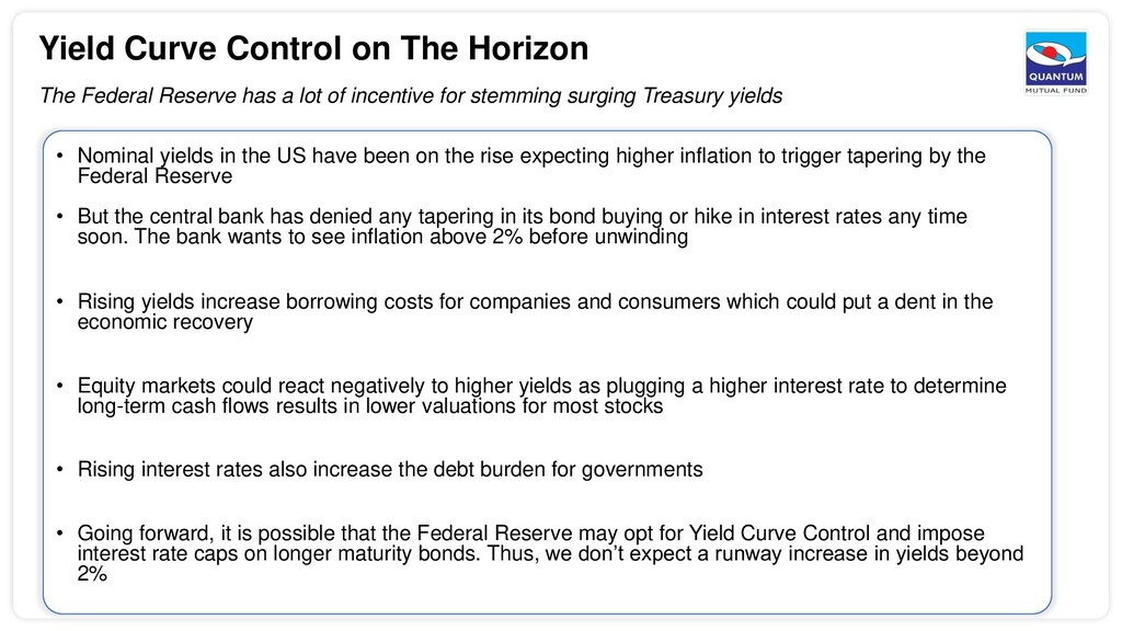 Yield Curve Control on The Horizon The Federal ...