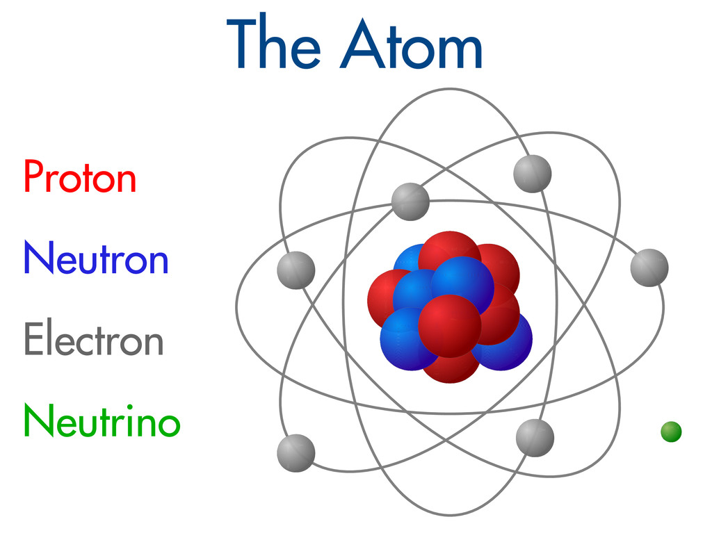 The Atom Proton Neutron Electron Neutrino