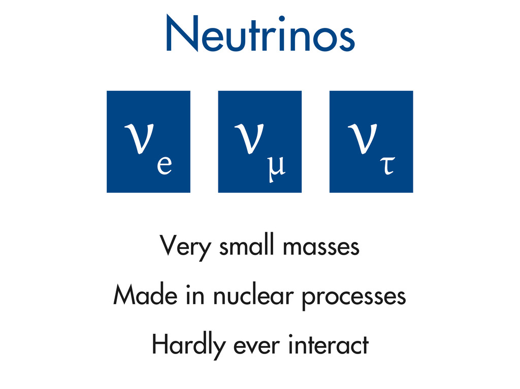 Neutrinos ν e ν μ ν τ Very small masses Made in...