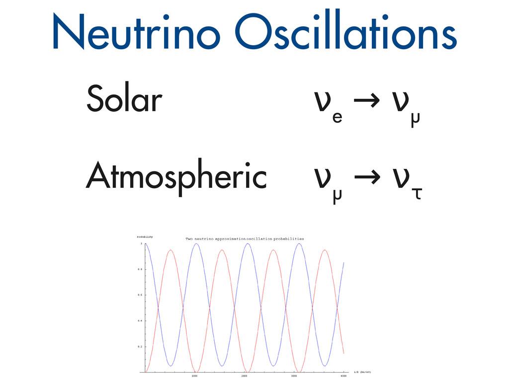 Neutrino Oscillations Solar ν e → ν μ Atmospher...