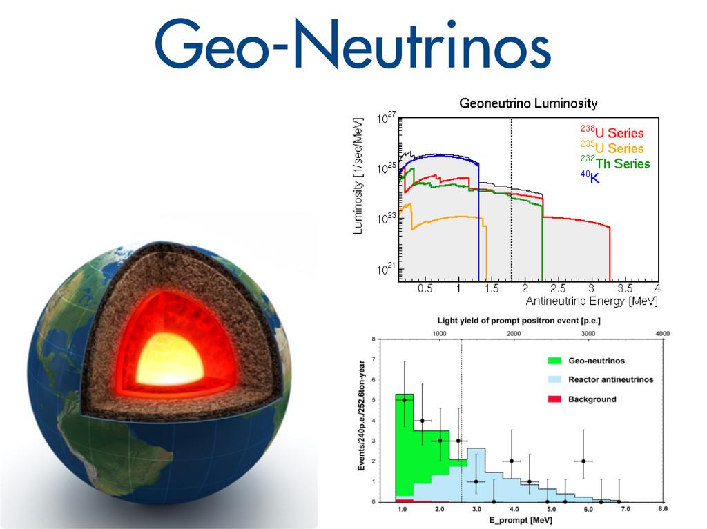 Geo-Neutrinos