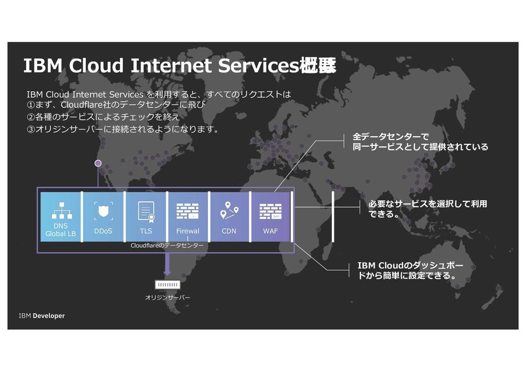 IBM Cloud Internet Servicesとは IBM Cloud Interne...