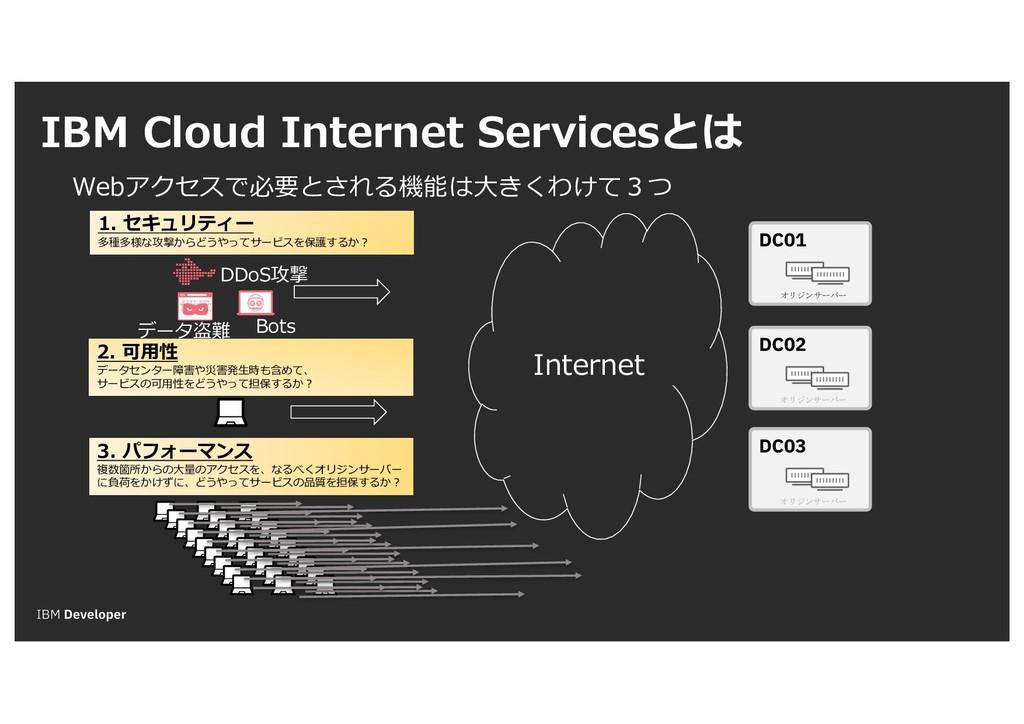IBM Cloud Internet Servicesとは Webアクセスで必要とされる機能は...