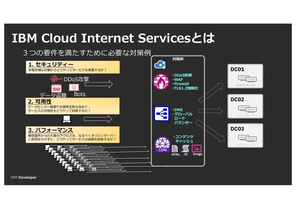 IBM Cloud Internet Servicesとは オリジンサーバー DC01 オリジ...