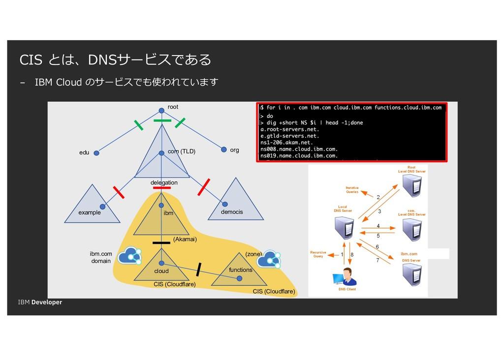 CIS とは、DNSサービスである − IBM Cloud のサービスでも使われています ro...