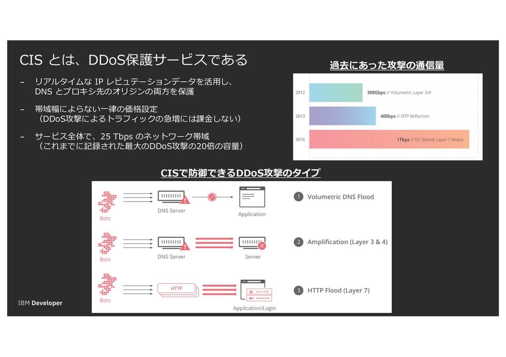 CIS とは、DDoS保護サービスである − リアルタイムな IP レピュテーションデータを活...