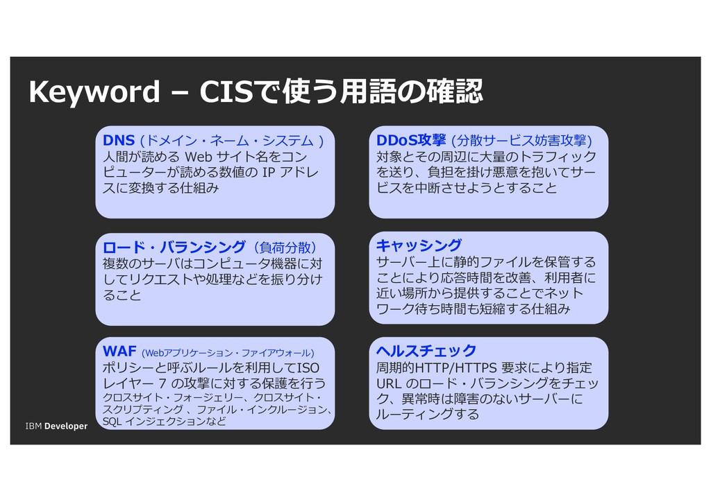 Keyword – CISで使う⽤語の確認 DNS (ドメイン・ネーム・システム ) ⼈間が読...