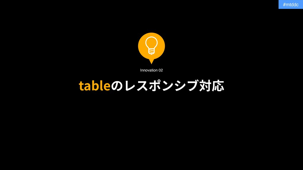 #mtddc table Innovation 02