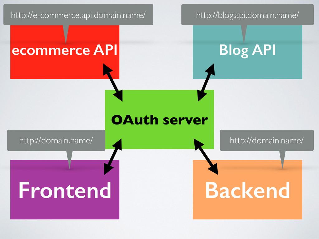 OAuth server ecommerce API Blog API Frontend Ba...