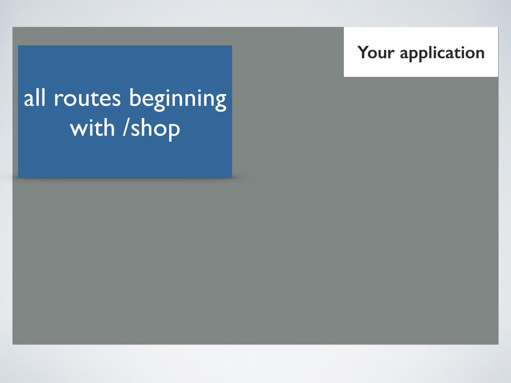 Your application all routes beginning with /shop