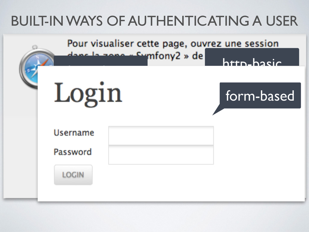 http-basic http-digest form-based BUILT-IN WAYS...