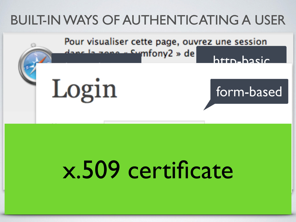 http-basic http-digest form-based x.509 certific...