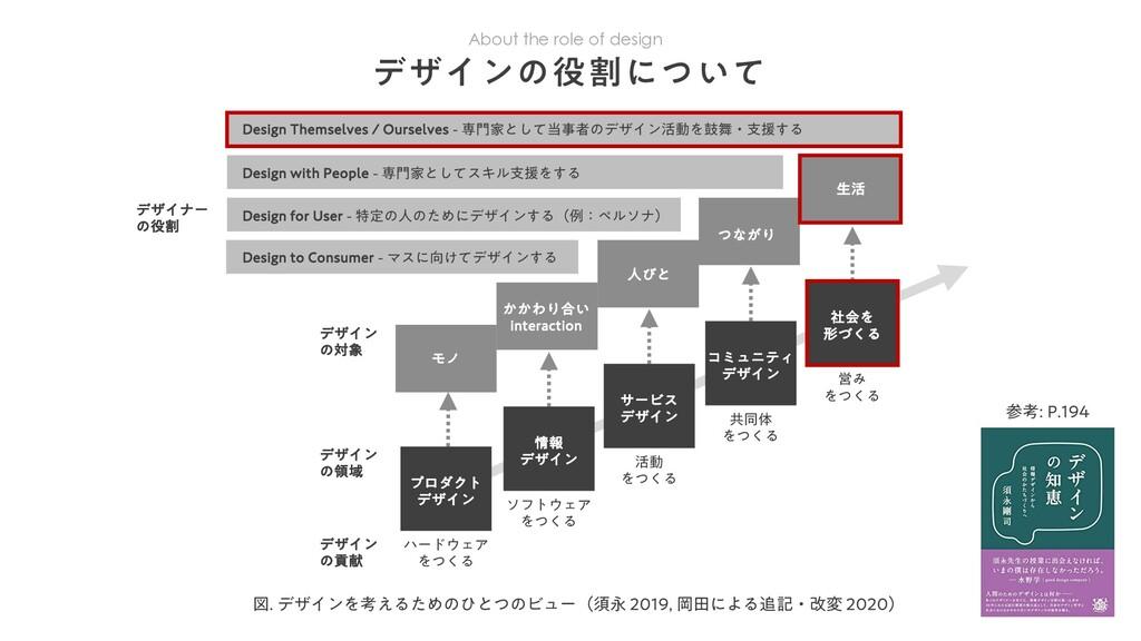 https://loftwork.com/jp/finding/20200601_danish...