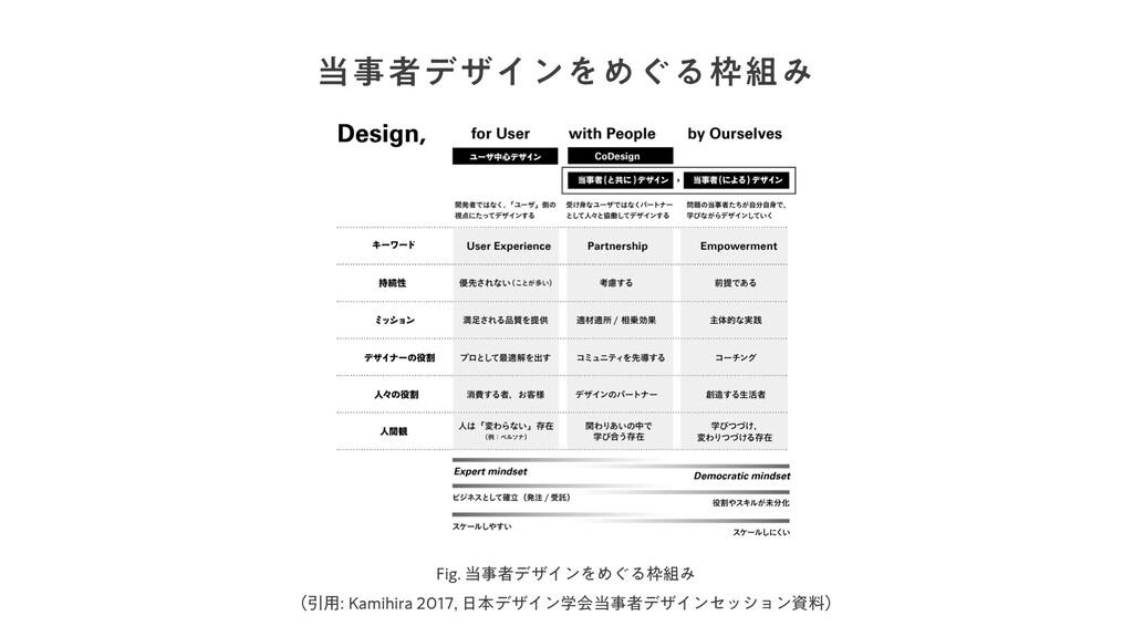 https://ja.takram.com/projects/design-in-tech-r...