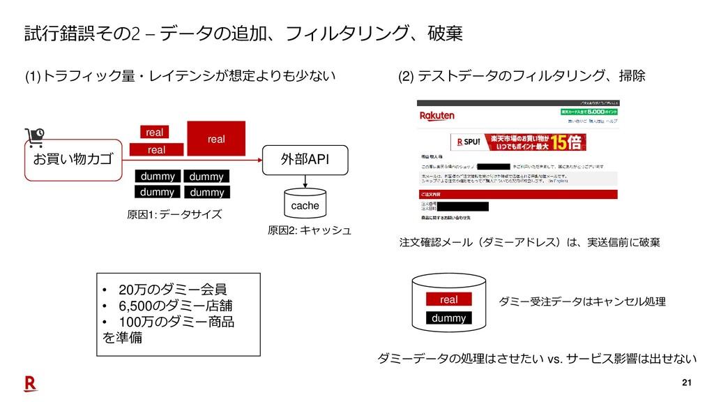 21 試行錯誤その2 – データの追加、フィルタリング、破棄 お買い物カゴ 注文確認メール(ダ...