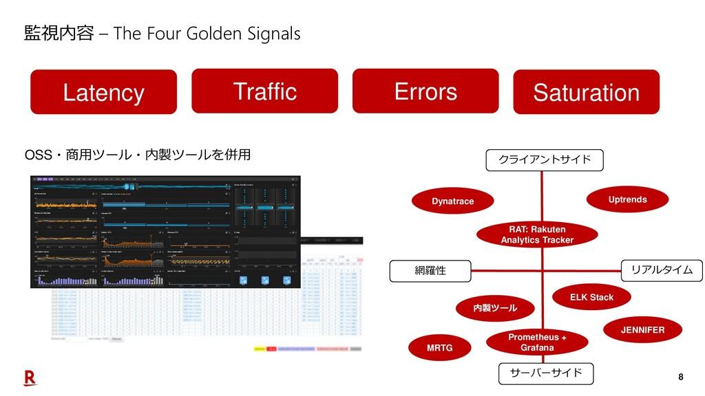 8 監視内容 – The Four Golden Signals OSS・商用ツール・内製ツー...