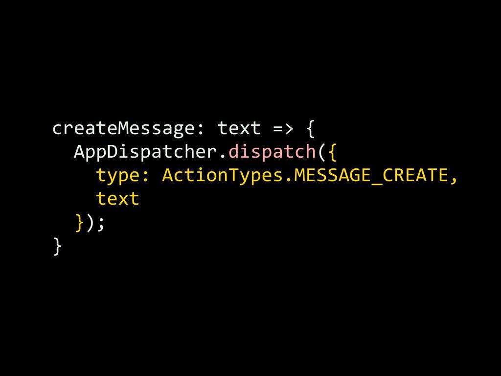 createMessage: text => {  ...
