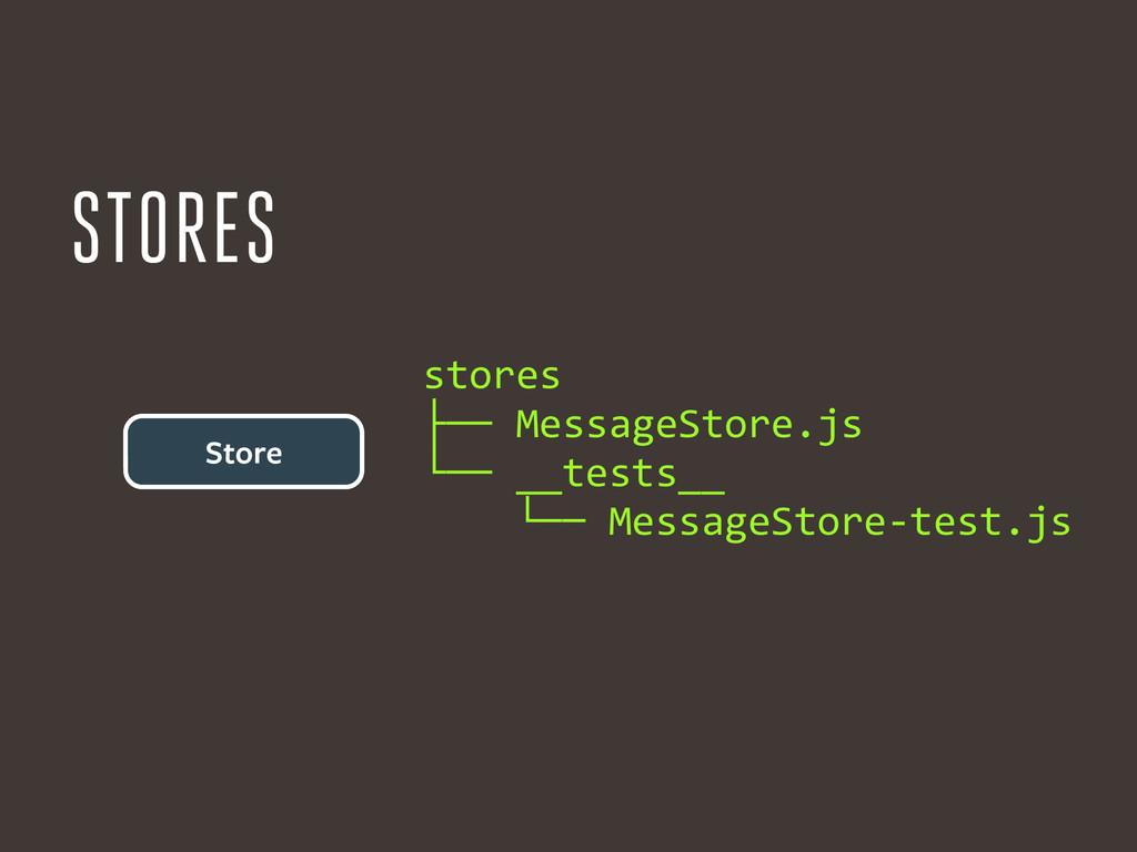 Store stores  ├── MessageStore.js  └──...