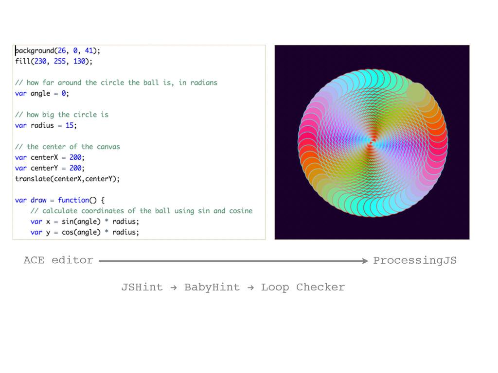 ACE editor JSHint ! BabyHint ! Loop Checker Pro...