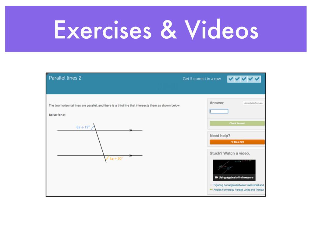 Exercises & Videos