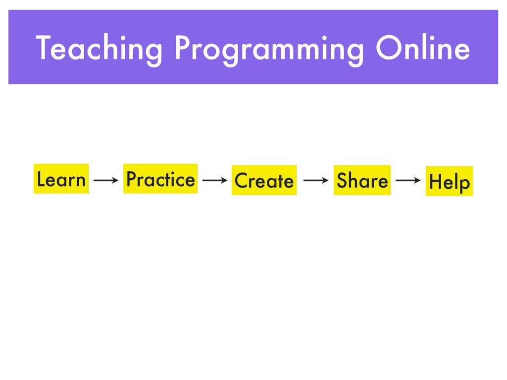 Teaching Programming Online Learn Practice Crea...