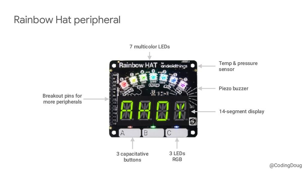 @CodingDoug Rainbow Hat peripheral 3 capacitati...