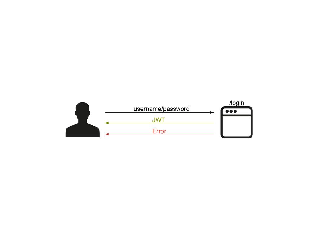 username/password JWT Error /login