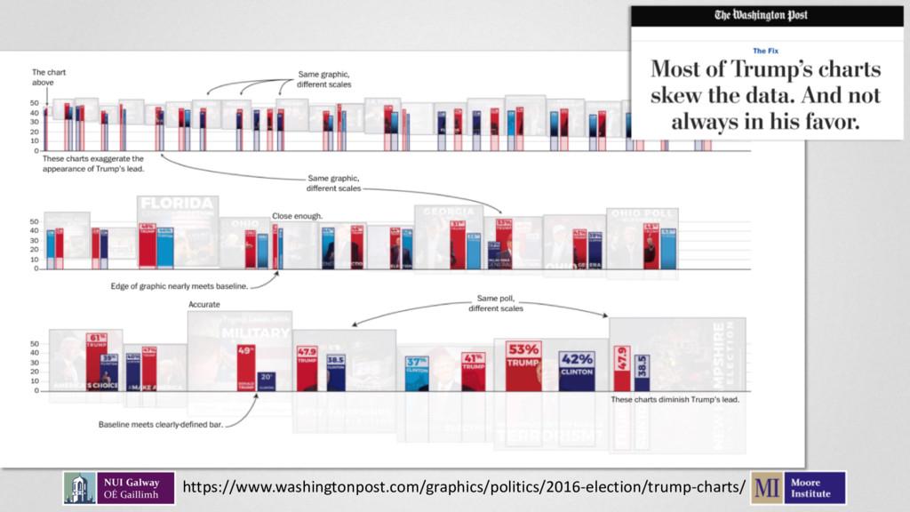 https://www.washingtonpost.com/graphics/politic...
