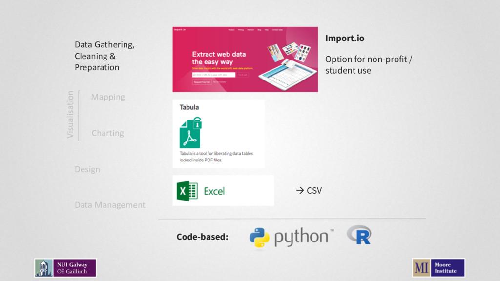 à CSV Import.io Option for non-profit / student...