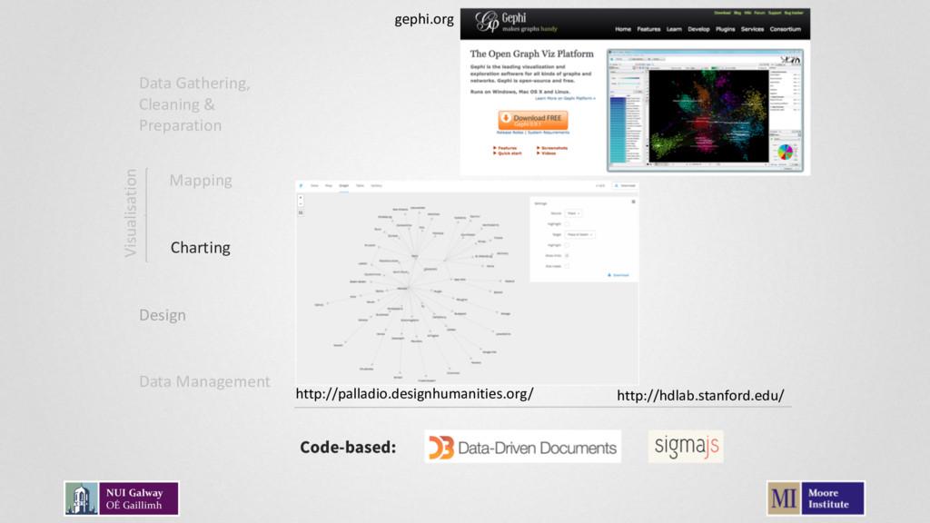 Code-based: Data Gathering, Cleaning & Preparat...